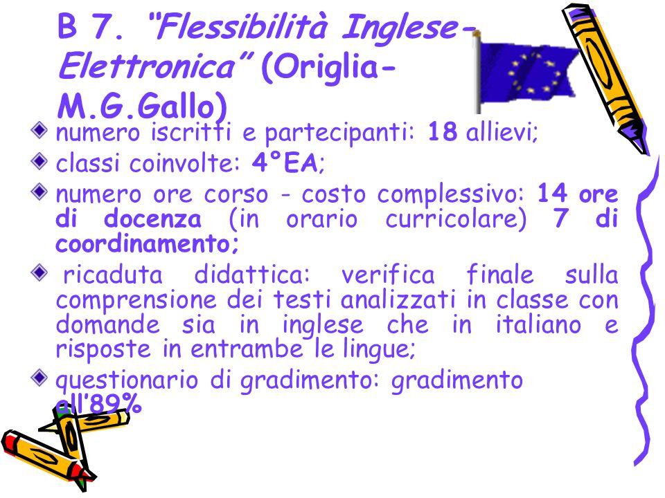 B 7. Flessibilità Inglese- Elettronica (Origlia- M.G.Gallo) numero iscritti e partecipanti: 18 allievi; classi coinvolte: 4°EA; numero ore corso - cos