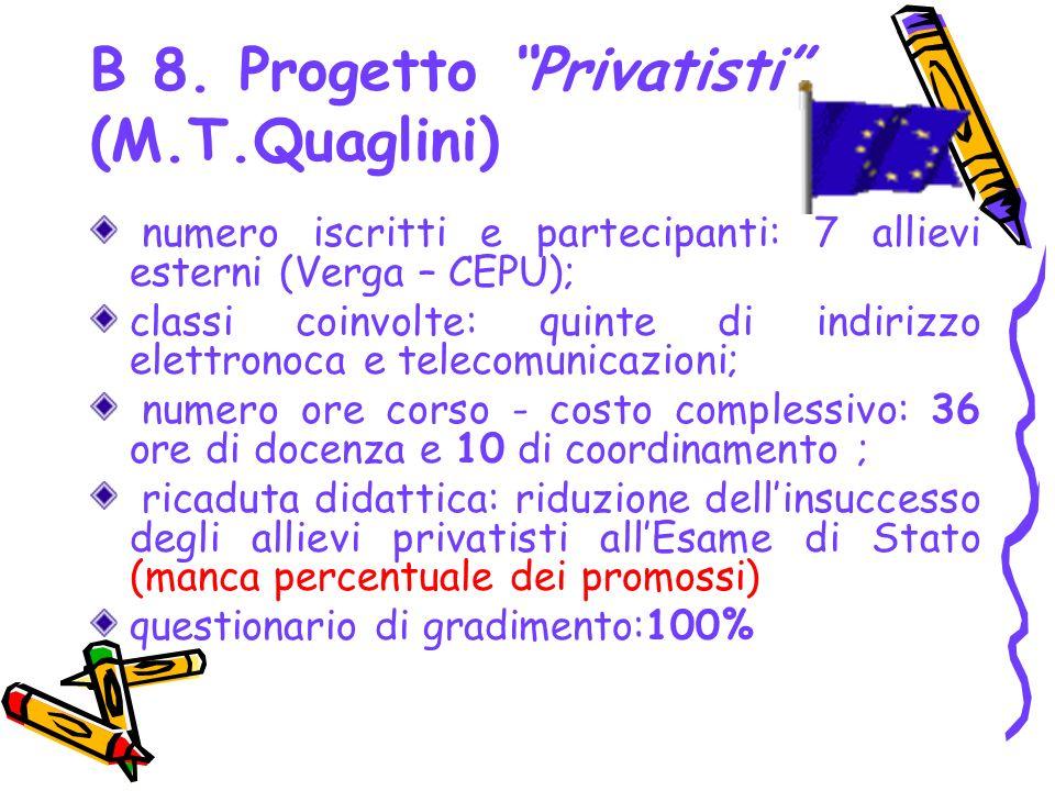 B 8. Progetto Privatisti (M.T.Quaglini) numero iscritti e partecipanti: 7 allievi esterni (Verga – CEPU); classi coinvolte: quinte di indirizzo elettr