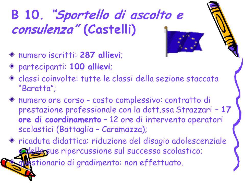 B 10. Sportello di ascolto e consulenza (Castelli) numero iscritti: 287 allievi; partecipanti: 100 allievi; classi coinvolte: tutte le classi della se