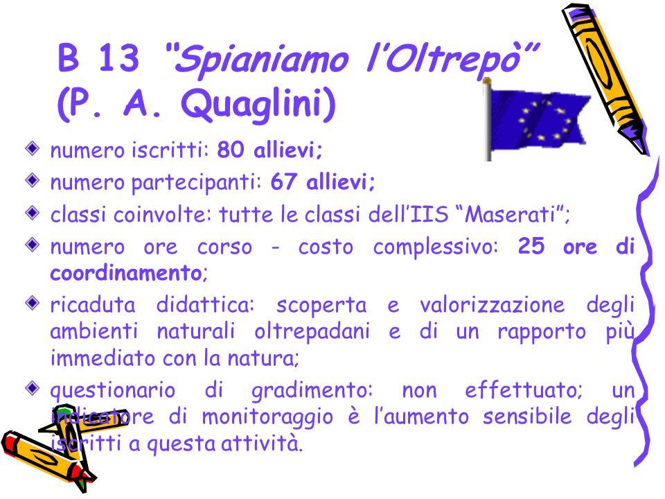 B 13 Spianiamo lOltrepò (P. A. Quaglini) numero iscritti: 80 allievi; numero partecipanti: 67 allievi; classi coinvolte: tutte le classi dellIIS Maser