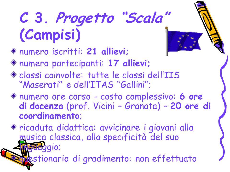 C 3. Progetto Scala (Campisi) numero iscritti: 21 allievi; numero partecipanti: 17 allievi; classi coinvolte: tutte le classi dellIIS Maserati e dellI