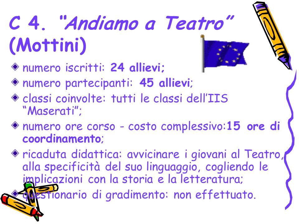 C 4. Andiamo a Teatro (Mottini) numero iscritti: 24 allievi; numero partecipanti: 45 allievi; classi coinvolte: tutti le classi dellIIS Maserati; nume
