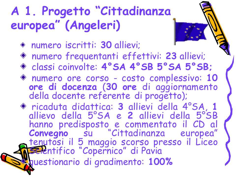 A 1. Progetto Cittadinanza europea (Angeleri) numero iscritti: 30 allievi; numero frequentanti effettivi: 23 allievi; classi coinvolte: 4°SA 4°SB 5°SA