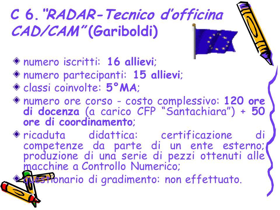 C 6.RADAR-Tecnico dofficina CAD/CAM (Gariboldi) numero iscritti: 16 allievi; numero partecipanti: 15 allievi; classi coinvolte: 5°MA; numero ore corso