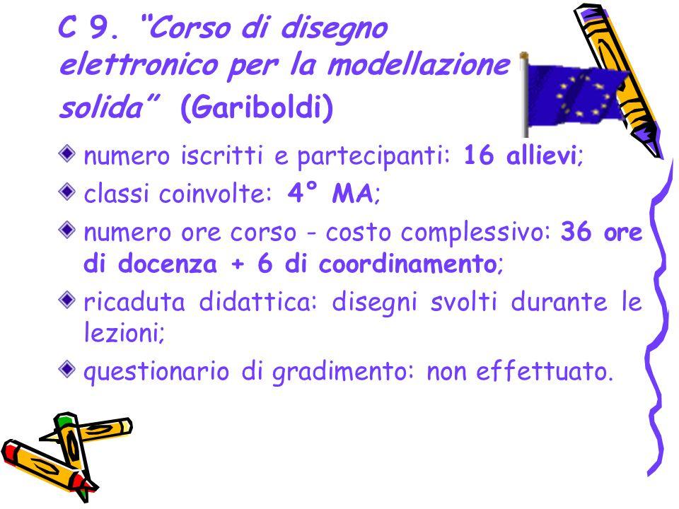 C 9. Corso di disegno elettronico per la modellazione solida (Gariboldi) numero iscritti e partecipanti: 16 allievi; classi coinvolte: 4° MA; numero o