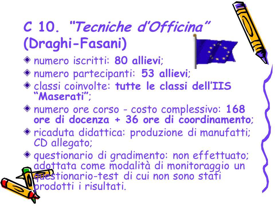 C 10. Tecniche dOfficina (Draghi-Fasani) numero iscritti: 80 allievi; numero partecipanti: 53 allievi; classi coinvolte: tutte le classi dellIIS Maser
