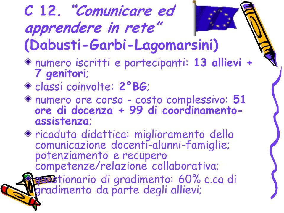 C 12. Comunicare ed apprendere in rete (Dabusti-Garbi-Lagomarsini) numero iscritti e partecipanti: 13 allievi + 7 genitori; classi coinvolte: 2°BG; nu