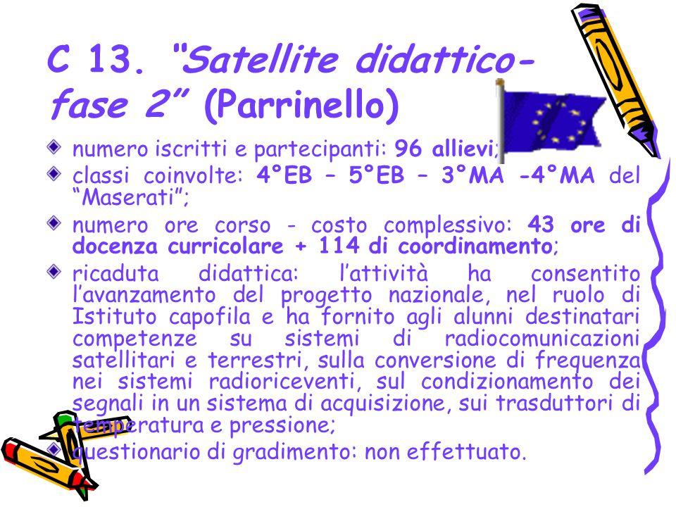 C 13. Satellite didattico- fase 2 (Parrinello) numero iscritti e partecipanti: 96 allievi; classi coinvolte: 4°EB – 5°EB – 3°MA -4°MA del Maserati; nu