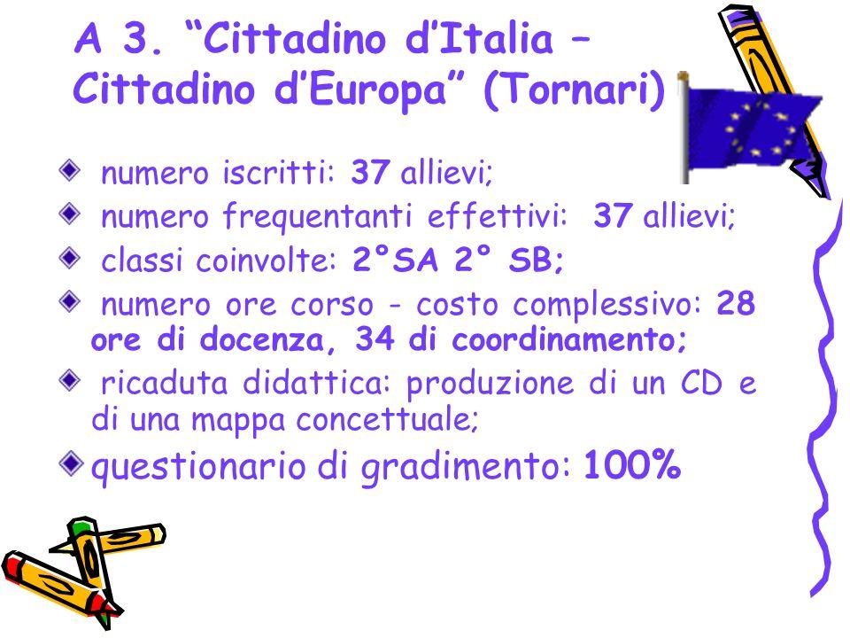 A 3. Cittadino dItalia – Cittadino dEuropa (Tornari) numero iscritti: 37 allievi; numero frequentanti effettivi: 37 allievi; classi coinvolte: 2°SA 2°