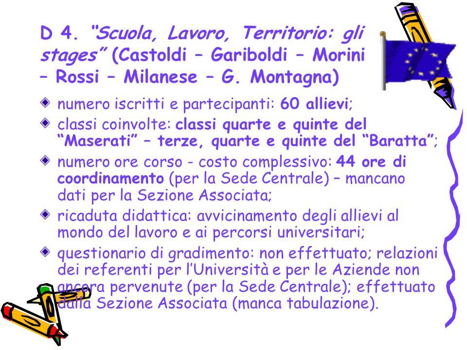 D 4. Scuola, Lavoro, Territorio: gli stages (Castoldi – Gariboldi – Morini – Rossi – Milanese – G. Montagna) numero iscritti e partecipanti: 60 alliev