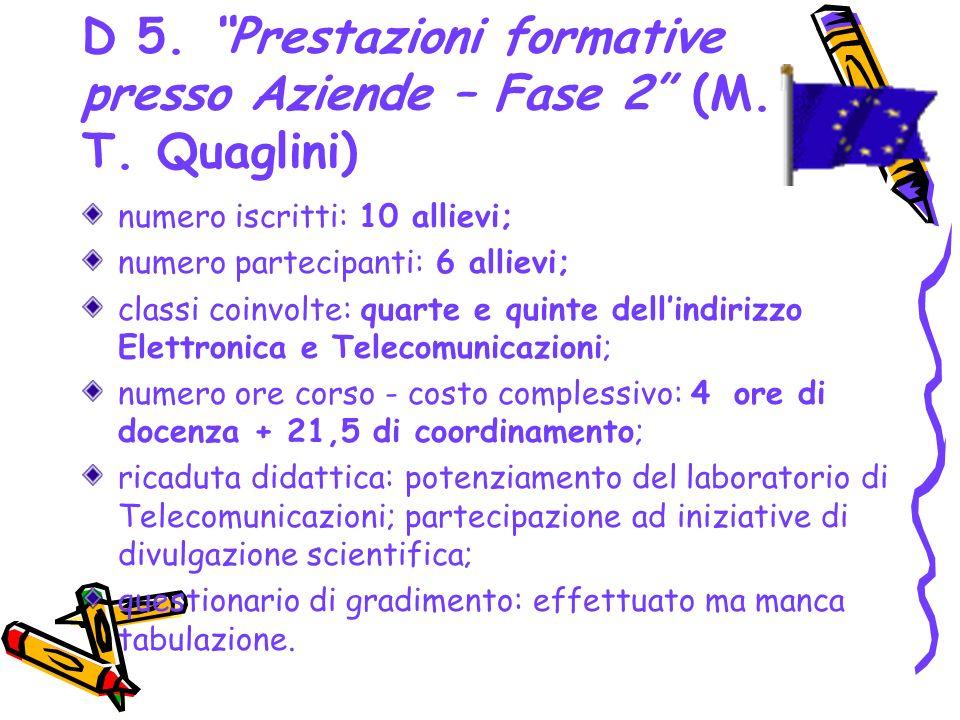 D 5. Prestazioni formative presso Aziende – Fase 2 (M. T. Quaglini) numero iscritti: 10 allievi; numero partecipanti: 6 allievi; classi coinvolte: qua