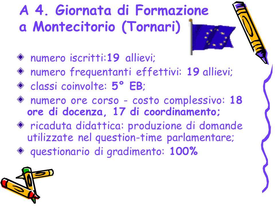 A 4. Giornata di Formazione a Montecitorio (Tornari) numero iscritti:19 allievi; numero frequentanti effettivi: 19 allievi; classi coinvolte: 5° EB; n