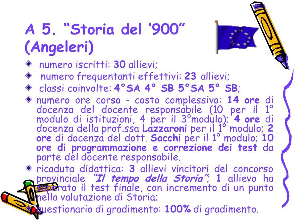 A 14.Progetto ECDL – patente europea del computer (M.G.