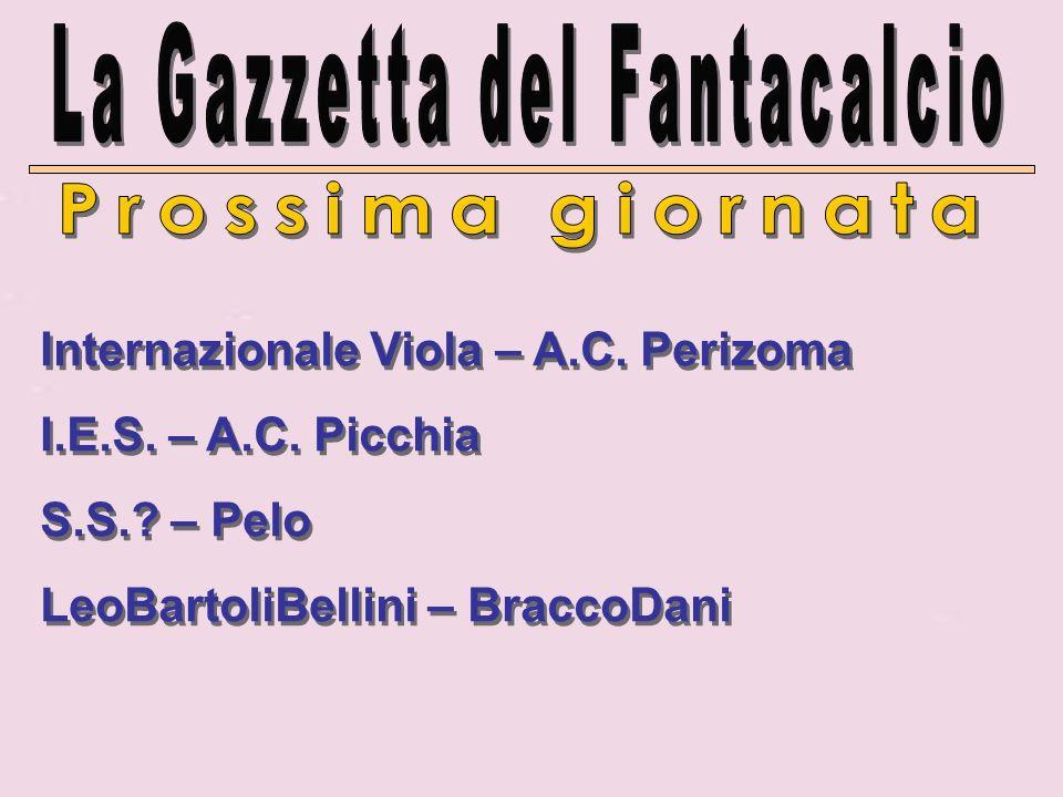 Internazionale Viola – A.C. Perizoma I.E.S. – A.C.