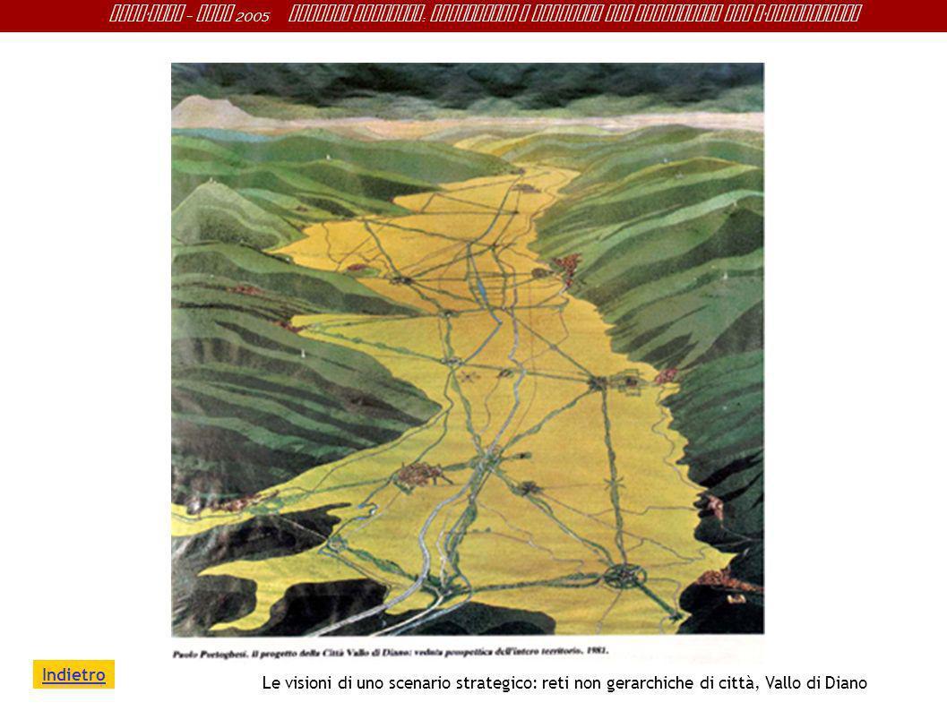 Sant ' Anna - IRME 2005 Alberto Magnaghi : Conoscenza e progetto del territorio per l ' innovazione Le visioni di uno scenario strategico: reti non ge