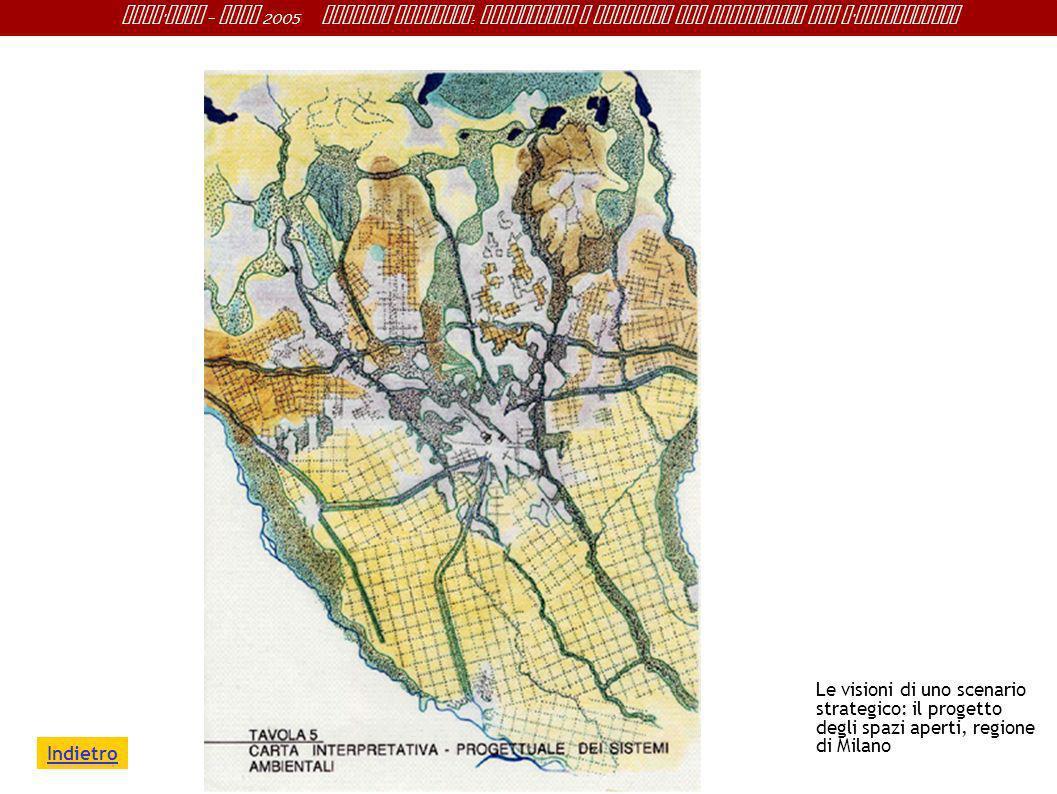 Sant ' Anna - IRME 2005 Alberto Magnaghi : Conoscenza e progetto del territorio per l ' innovazione Le visioni di uno scenario strategico: il progetto