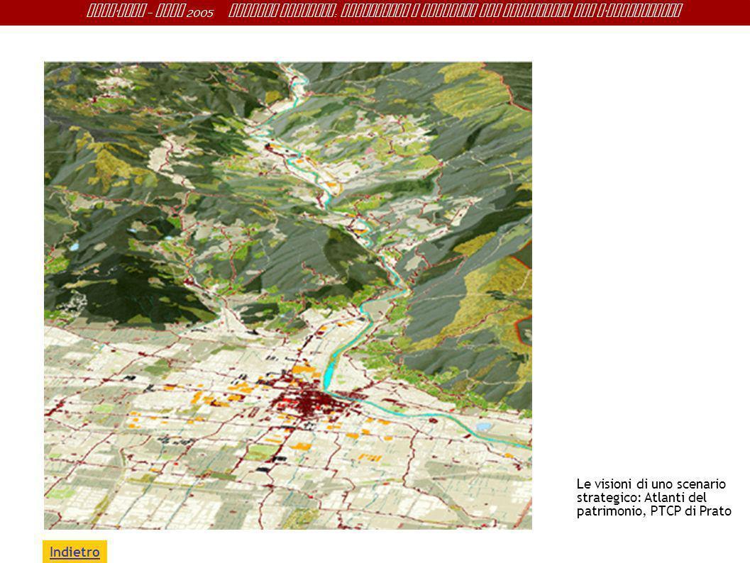 Sant ' Anna - IRME 2005 Alberto Magnaghi : Conoscenza e progetto del territorio per l ' innovazione Le visioni di uno scenario strategico: Atlanti del