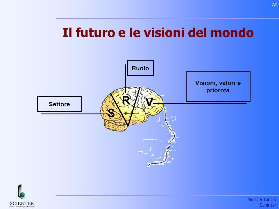 Monica Turrini Scienter 18 S R V Visioni, valori e priorotà Settore Ruolo Il futuro e le visioni del mondo