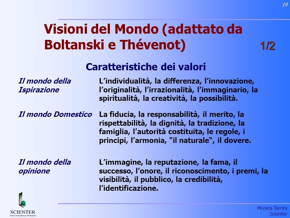 Monica Turrini Scienter 19 1/2 Visioni del Mondo (adattato da Boltanski e Thévenot) 1/2 Caratteristiche dei valori Il mondo della Ispirazione Lindividualità, la differenza, linnovazione, loriginalità, lirrazionalità, limmaginario, la spiritualità, la creatività, la possibilità.