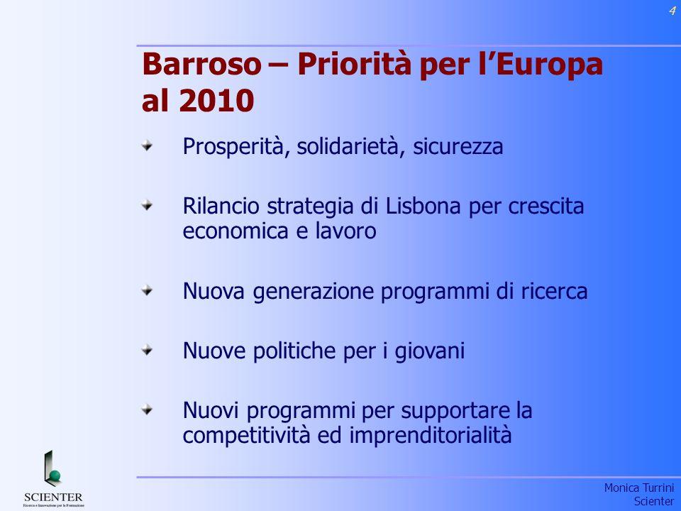 Monica Turrini Scienter 5 Barroso – Nuova strategia EU Porre la conoscenza e linnovazione al servizio della crescita 3% del PIL per la spesa in R&S; Favorire lintegrazione TIC; Promuovere la costituzione di poli di innovazione che colleghino centri regionali, università e imprese; Promuovere le iniziative tecnologiche europee attraverso partenariati pubblico/privati.