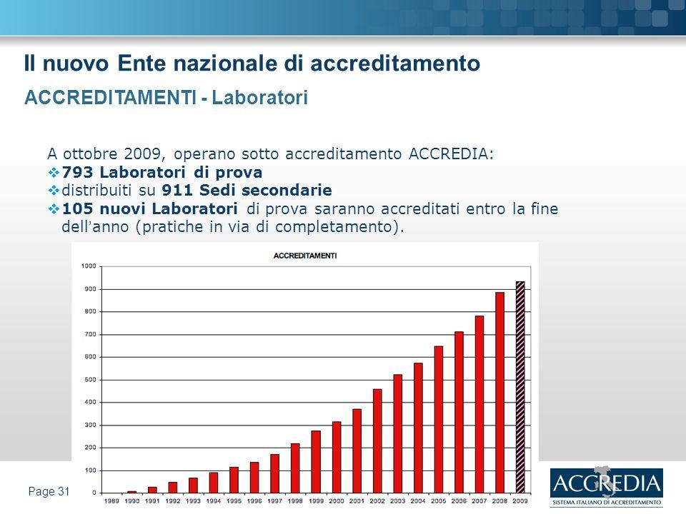 Il nuovo Ente nazionale di accreditamento Page 31 A ottobre 2009, operano sotto accreditamento ACCREDIA: 793 Laboratori di prova distribuiti su 911 Se