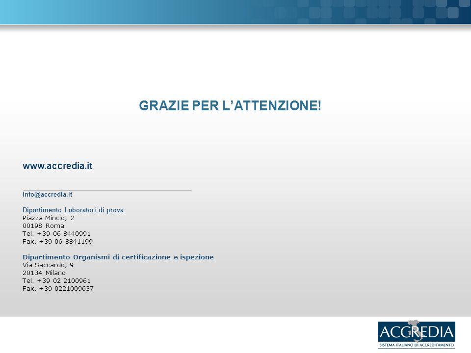 GRAZIE PER LATTENZIONE! www.accredia.it info@accredia.it Dipartimento Laboratori di prova Piazza Mincio, 2 00198 Roma Tel. +39 06 8440991 Fax. +39 06
