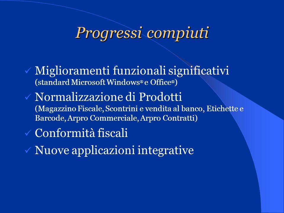 Riepilogo Situazione Arpro 4.9 Rilascio ufficiale settembre 2011 Termine betatest aprile Novità ed integrazioni Adeguamenti contabili