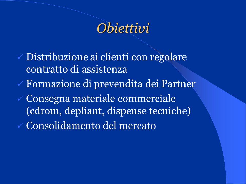 Risorse Impiegate Risorse utilizzate N&R Friuli Venezia Giulia (mesi 13) Studio contabile (normalizzazione di prodotto) Associazioni e centri di elaborazione per verifiche funzionali, beta-tester Ricertificazione dei Centri Assistenza Adeguamento nuove versioni Formazioni integrative
