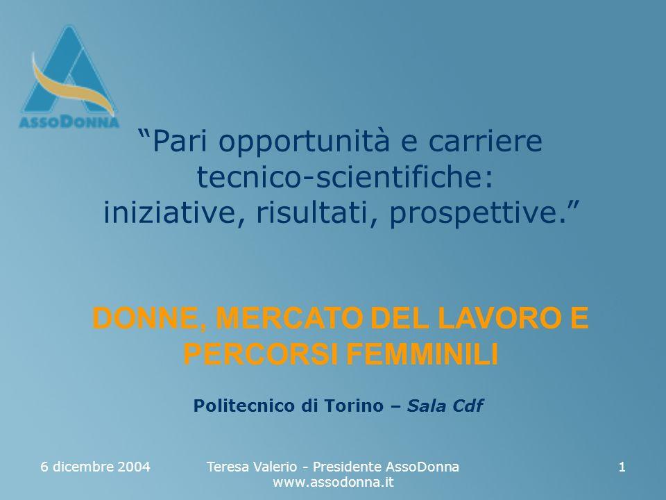 6 dicembre 2004Teresa Valerio - Presidente AssoDonna www.assodonna.it 1 Pari opportunità e carriere tecnico-scientifiche: iniziative, risultati, prospettive.