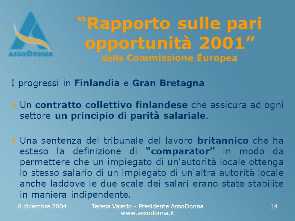 6 dicembre 2004Teresa Valerio - Presidente AssoDonna www.assodonna.it 14 Rapporto sulle pari opportunità 2001 della Commissione Europea I progressi in Finlandia e Gran Bretagna Un contratto collettivo finlandese che assicura ad ogni settore un principio di parità salariale.