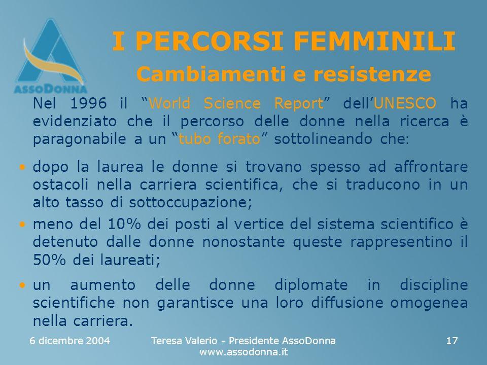 6 dicembre 2004Teresa Valerio - Presidente AssoDonna www.assodonna.it 17 I PERCORSI FEMMINILI Cambiamenti e resistenze Nel 1996 il World Science Repor