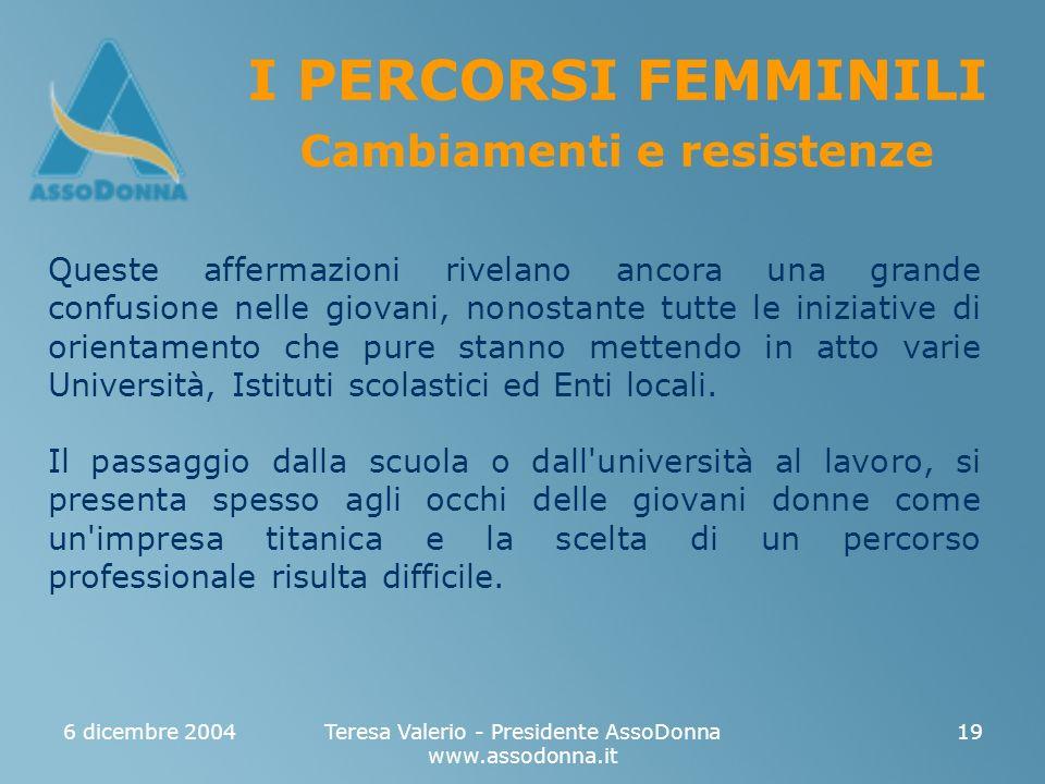 6 dicembre 2004Teresa Valerio - Presidente AssoDonna www.assodonna.it 19 I PERCORSI FEMMINILI Cambiamenti e resistenze Queste affermazioni rivelano an