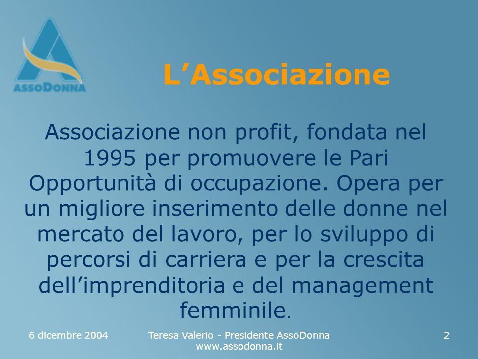 6 dicembre 2004Teresa Valerio - Presidente AssoDonna www.assodonna.it 2 LAssociazione Associazione non profit, fondata nel 1995 per promuovere le Pari Opportunità di occupazione.