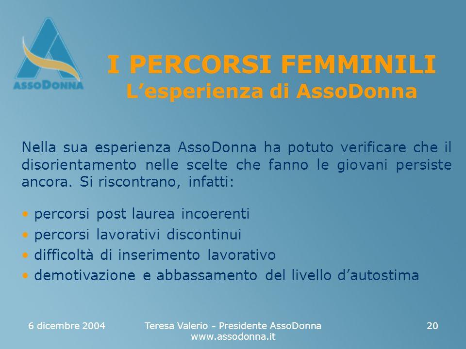 6 dicembre 2004Teresa Valerio - Presidente AssoDonna www.assodonna.it 20 I PERCORSI FEMMINILI Lesperienza di AssoDonna Nella sua esperienza AssoDonna ha potuto verificare che il disorientamento nelle scelte che fanno le giovani persiste ancora.