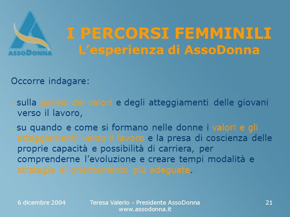 6 dicembre 2004Teresa Valerio - Presidente AssoDonna www.assodonna.it 21 I PERCORSI FEMMINILI Lesperienza di AssoDonna Occorre indagare: -sulla genesi