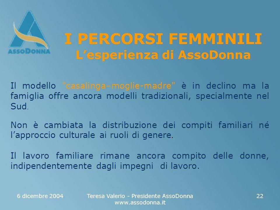 6 dicembre 2004Teresa Valerio - Presidente AssoDonna www.assodonna.it 22 I PERCORSI FEMMINILI Lesperienza di AssoDonna Il modello casalinga–moglie-madre è in declino ma la famiglia offre ancora modelli tradizionali, specialmente nel Sud.