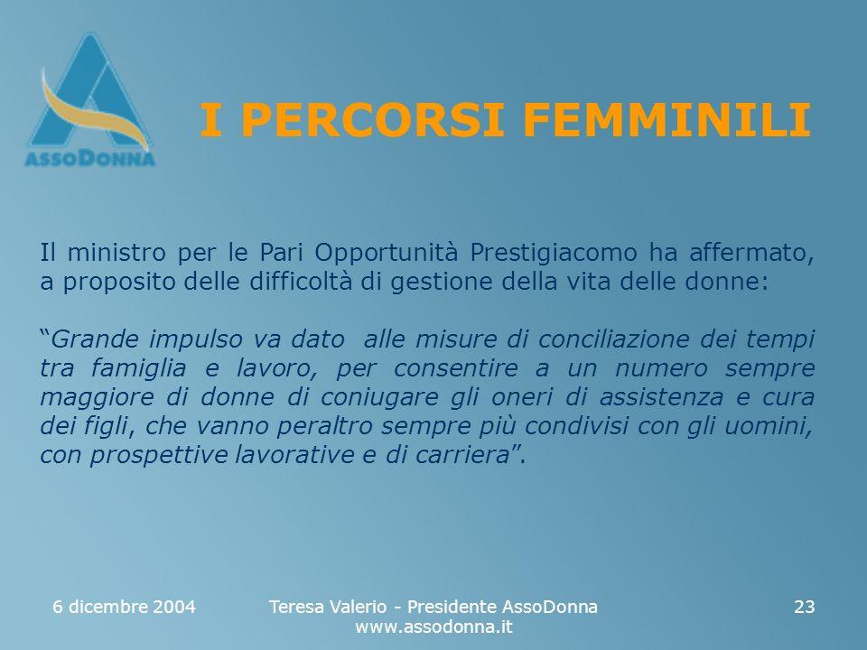 6 dicembre 2004Teresa Valerio - Presidente AssoDonna www.assodonna.it 23 I PERCORSI FEMMINILI Il ministro per le Pari Opportunità Prestigiacomo ha aff
