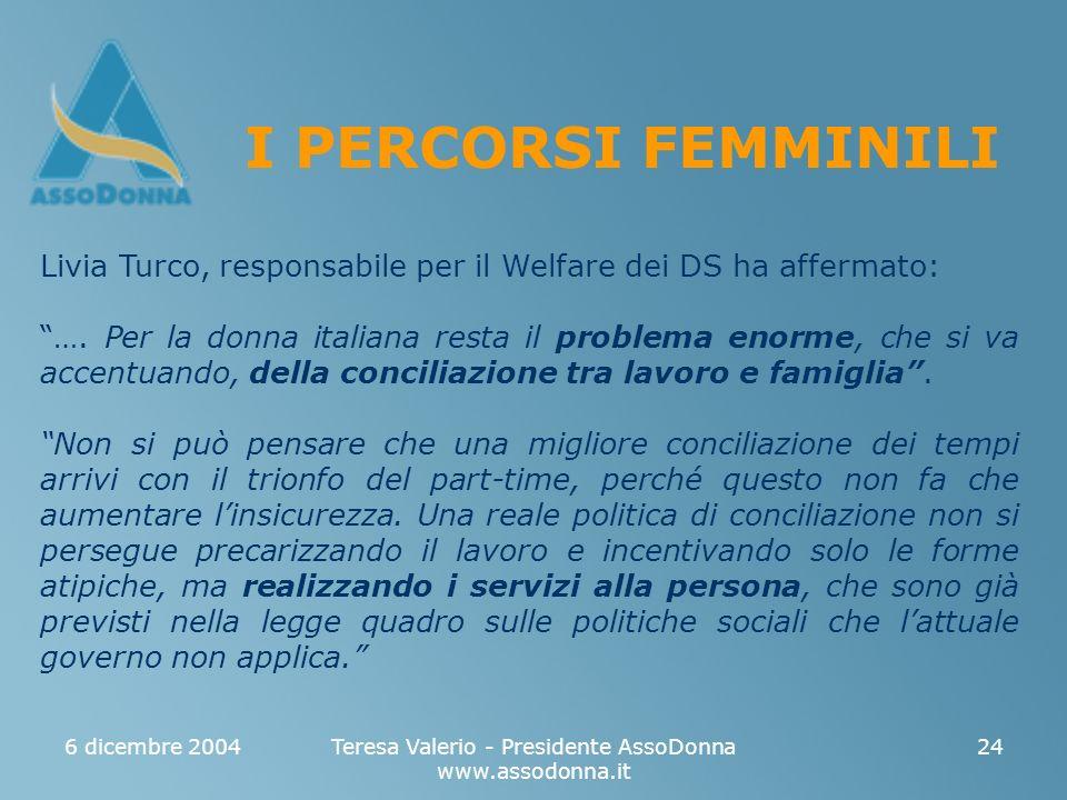 6 dicembre 2004Teresa Valerio - Presidente AssoDonna www.assodonna.it 24 I PERCORSI FEMMINILI Livia Turco, responsabile per il Welfare dei DS ha affermato: ….