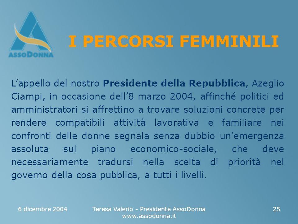 6 dicembre 2004Teresa Valerio - Presidente AssoDonna www.assodonna.it 25 I PERCORSI FEMMINILI Lappello del nostro Presidente della Repubblica, Azeglio