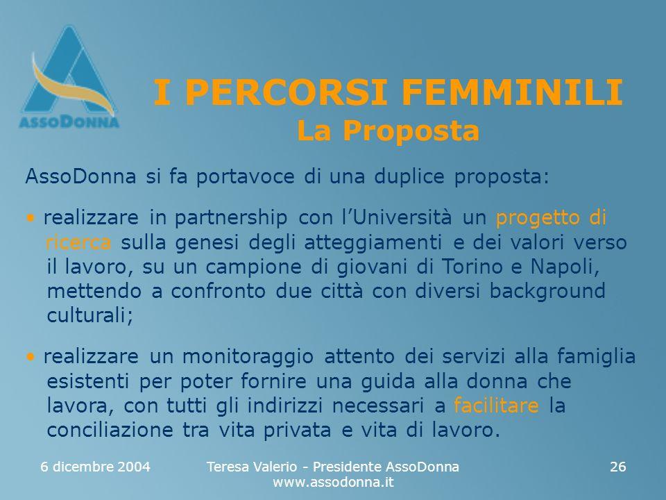 6 dicembre 2004Teresa Valerio - Presidente AssoDonna www.assodonna.it 26 I PERCORSI FEMMINILI La Proposta AssoDonna si fa portavoce di una duplice pro