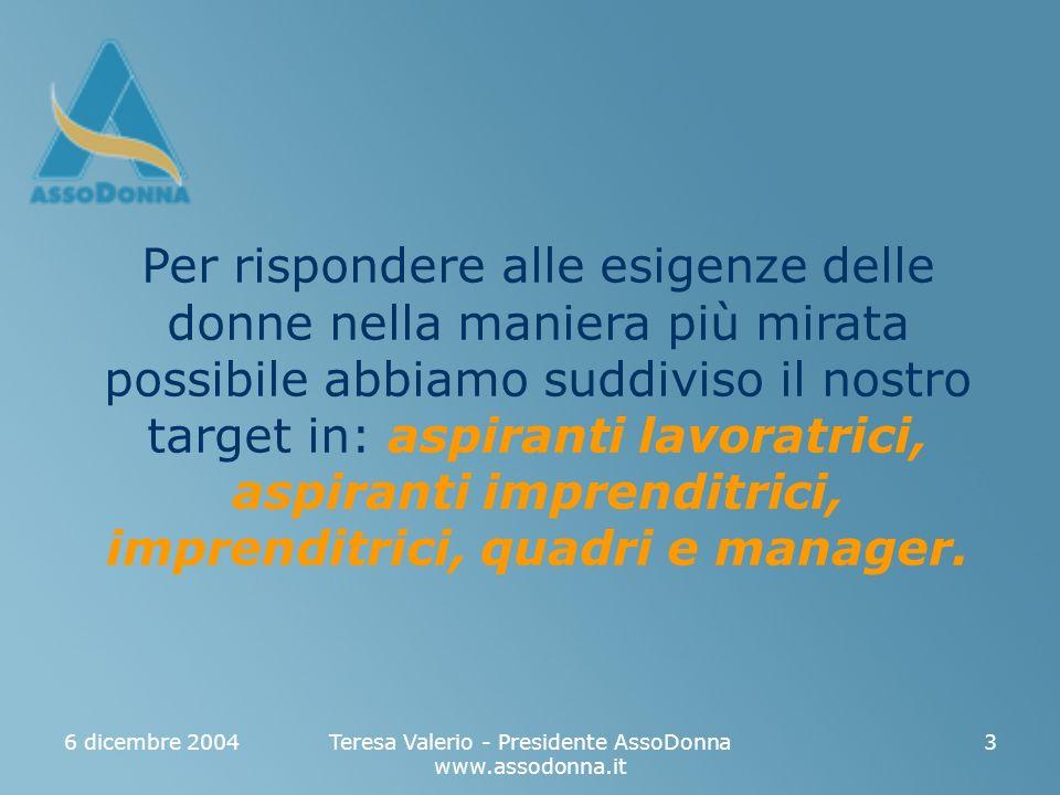 6 dicembre 2004Teresa Valerio - Presidente AssoDonna www.assodonna.it 3 Per rispondere alle esigenze delle donne nella maniera più mirata possibile abbiamo suddiviso il nostro target in: aspiranti lavoratrici, aspiranti imprenditrici, imprenditrici, quadri e manager.