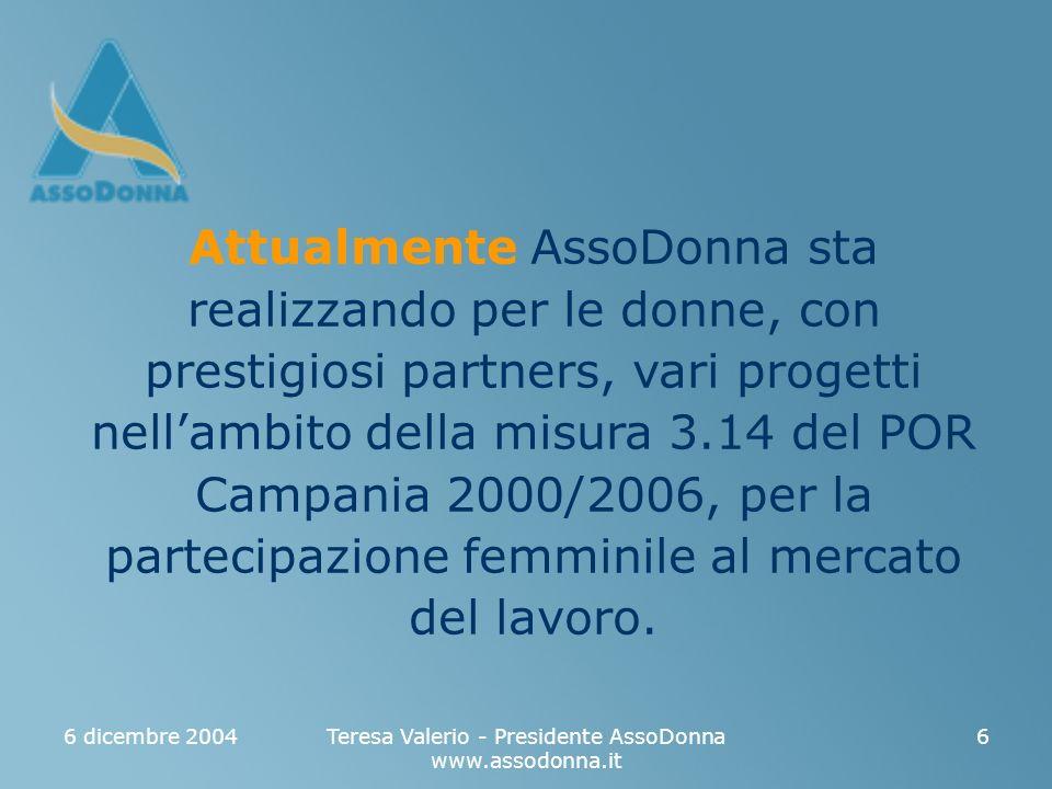6 dicembre 2004Teresa Valerio - Presidente AssoDonna www.assodonna.it 6 Attualmente AssoDonna sta realizzando per le donne, con prestigiosi partners, vari progetti nellambito della misura 3.14 del POR Campania 2000/2006, per la partecipazione femminile al mercato del lavoro.