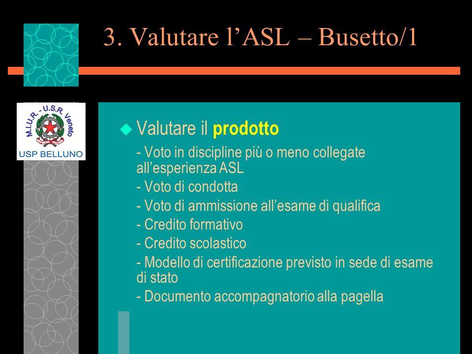 3. Valutare lASL – Busetto/1 u Valutare il prodotto - Voto in discipline più o meno collegate allesperienza ASL - Voto di condotta - Voto di ammission