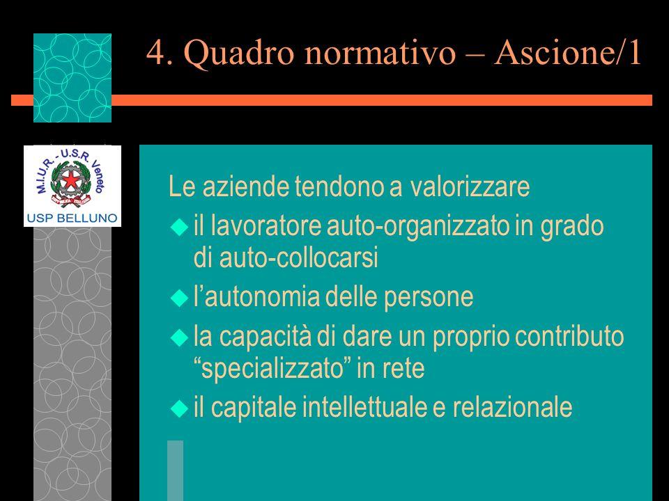 4. Quadro normativo – Ascione/1 Le aziende tendono a valorizzare u il lavoratore auto-organizzato in grado di auto-collocarsi u lautonomia delle perso