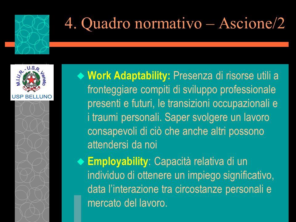 4. Quadro normativo – Ascione/2 u Work Adaptability: Presenza di risorse utili a fronteggiare compiti di sviluppo professionale presenti e futuri, le