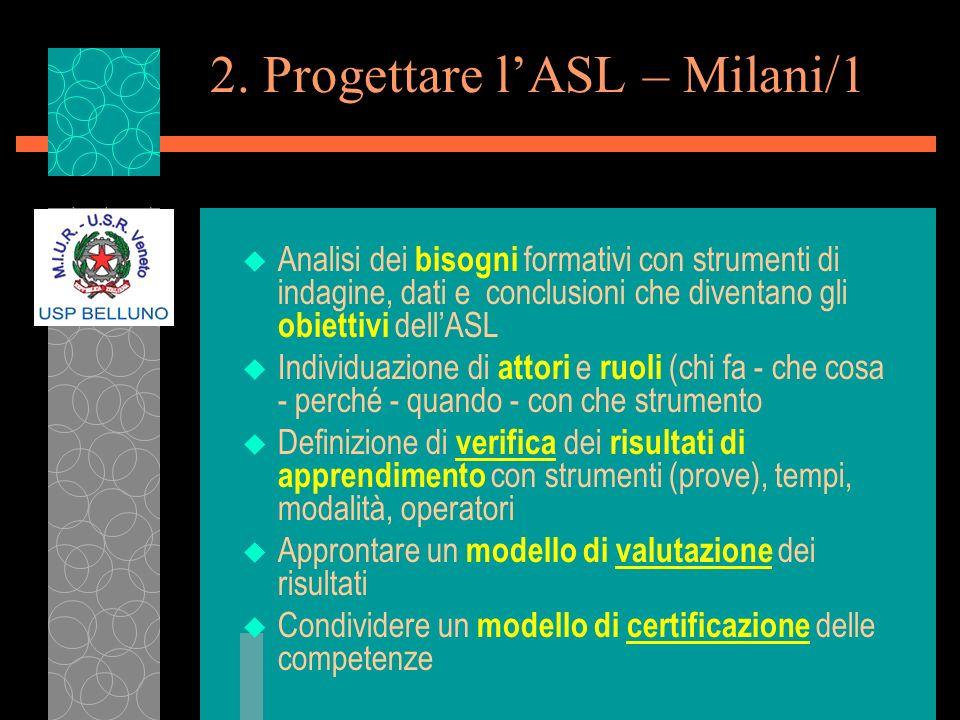 2. Progettare lASL – Milani/1 u Analisi dei bisogni formativi con strumenti di indagine, dati e conclusioni che diventano gli obiettivi dellASL u Indi