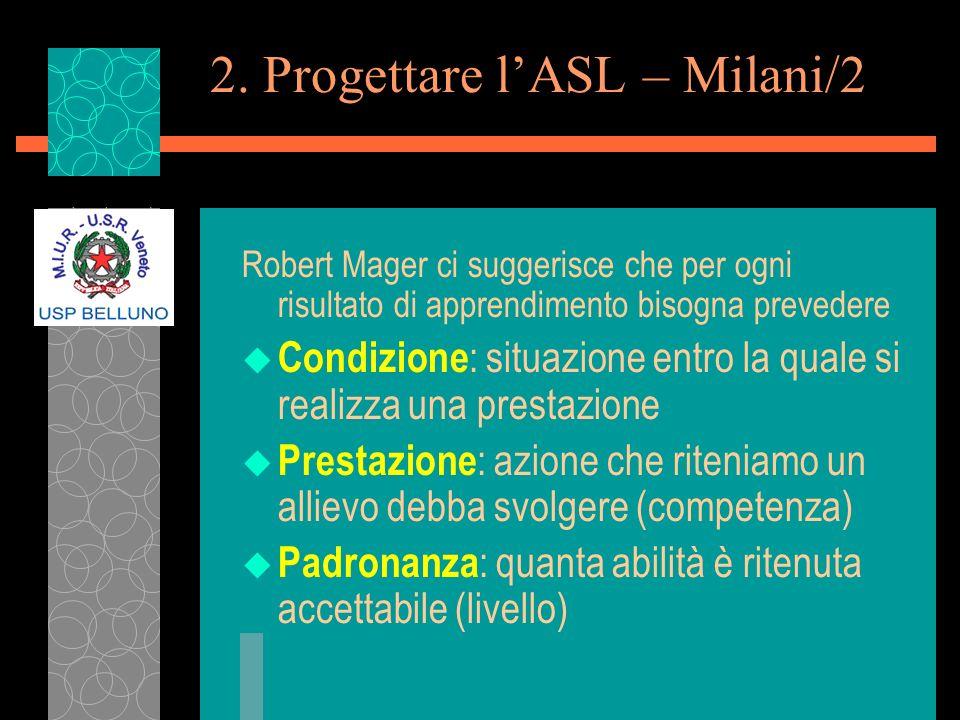 2. Progettare lASL – Milani/2 Robert Mager ci suggerisce che per ogni risultato di apprendimento bisogna prevedere u Condizione : situazione entro la