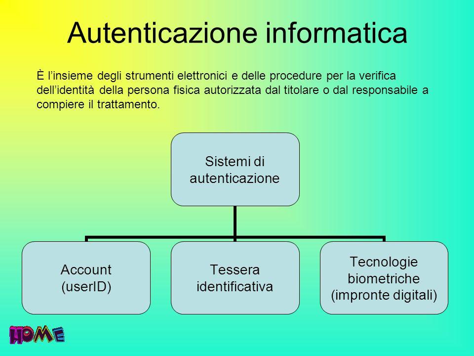 Autenticazione informatica Sistemi di autenticazione Account (userID) Tessera identificativa Tecnologie biometriche (impronte digitali) È linsieme deg