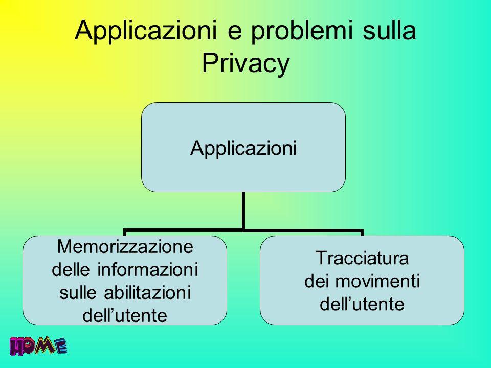 Applicazioni e problemi sulla Privacy Applicazioni Memorizzazione delle informazioni sulle abilitazioni dellutente Tracciatura dei movimenti dellutent