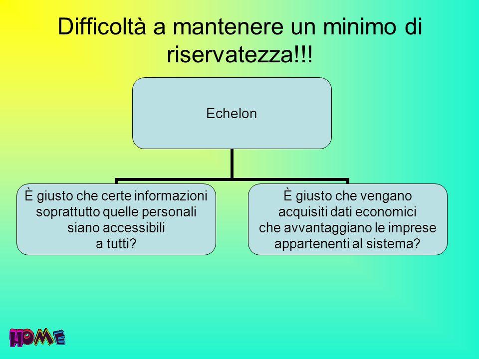 Difficoltà a mantenere un minimo di riservatezza!!! Echelon È giusto che certe informazioni soprattutto quelle personali siano accessibili a tutti? È